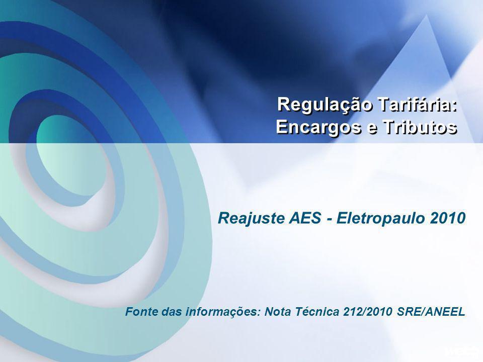 Regulação Tarifária: Encargos e Tributos