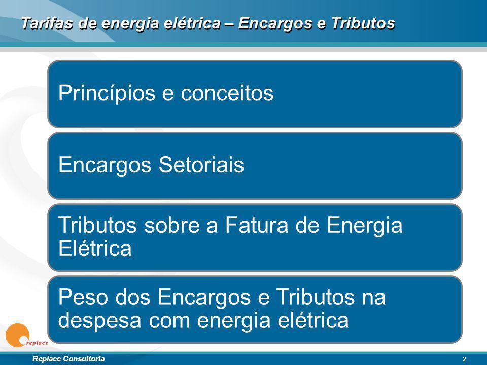 Tarifas de energia elétrica – Encargos e Tributos