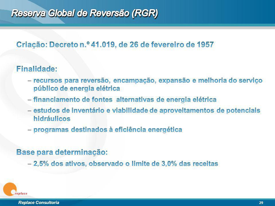 Reserva Global de Reversão (RGR)
