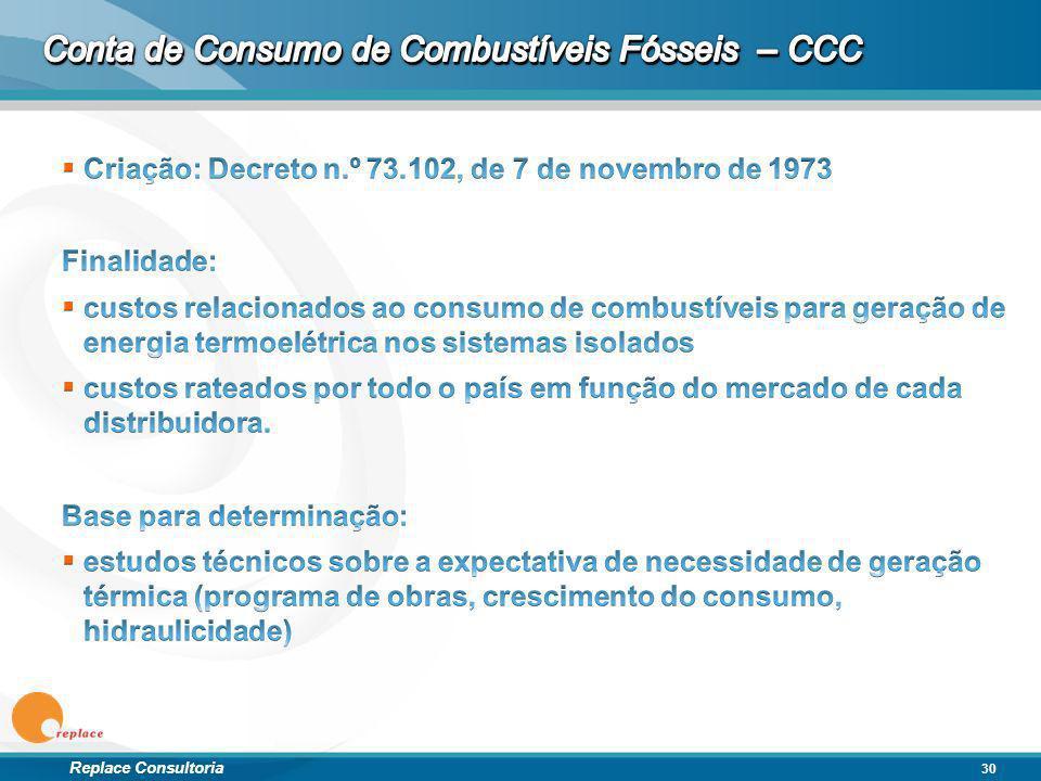 Conta de Consumo de Combustíveis Fósseis – CCC