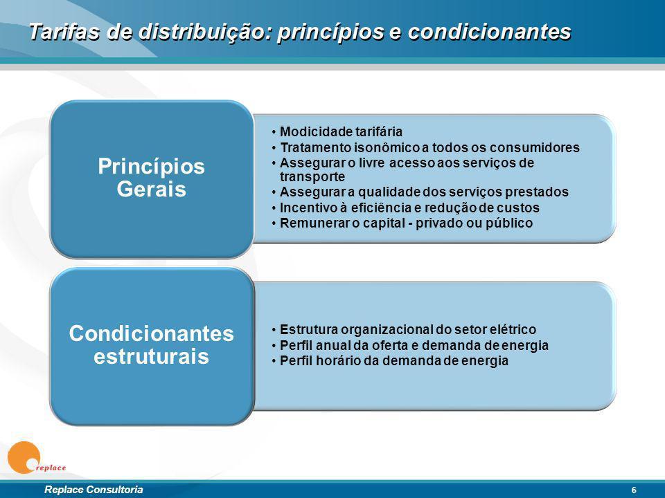 Tarifas de distribuição: princípios e condicionantes