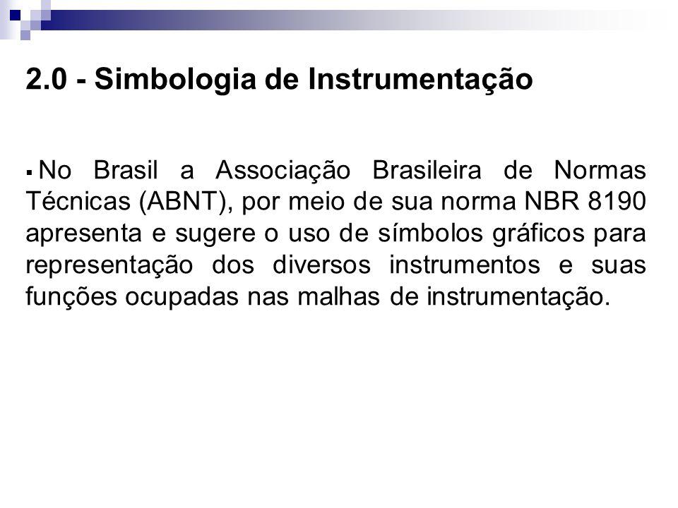 2.0 - Simbologia de Instrumentação