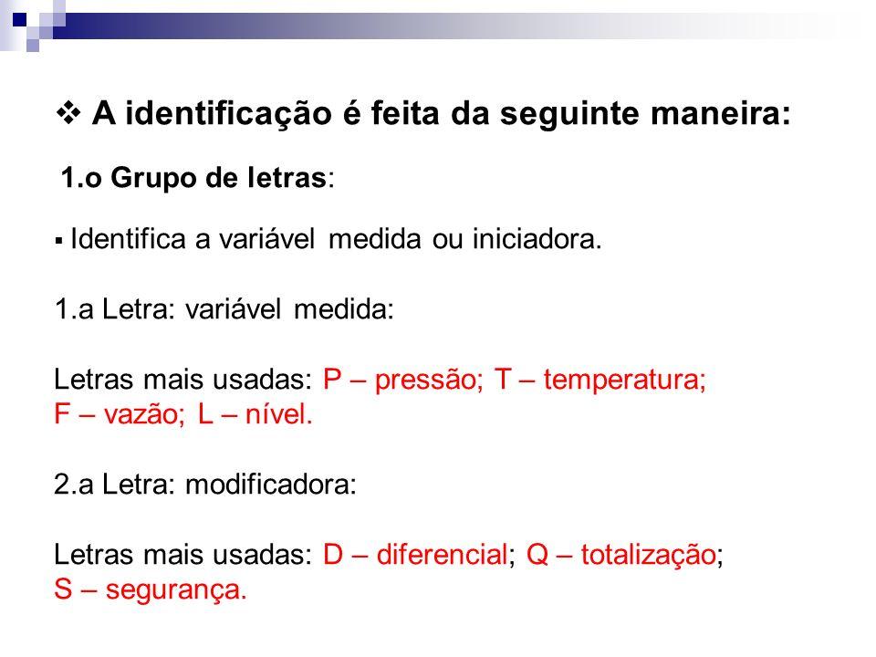 A identificação é feita da seguinte maneira: