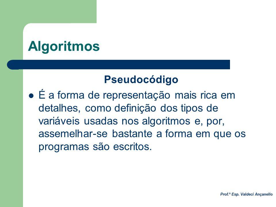 Algoritmos Pseudocódigo