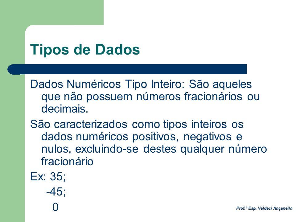 Tipos de Dados Dados Numéricos Tipo Inteiro: São aqueles que não possuem números fracionários ou decimais.