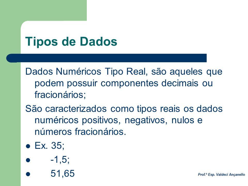 Tipos de Dados Dados Numéricos Tipo Real, são aqueles que podem possuir componentes decimais ou fracionários;