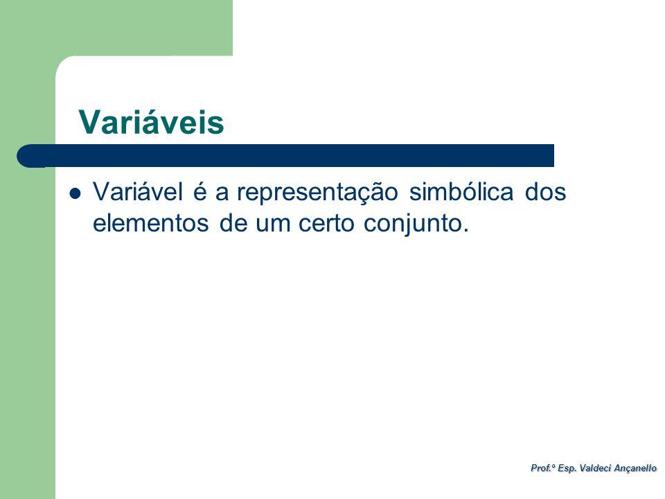 Variáveis Variável é a representação simbólica dos elementos de um certo conjunto.