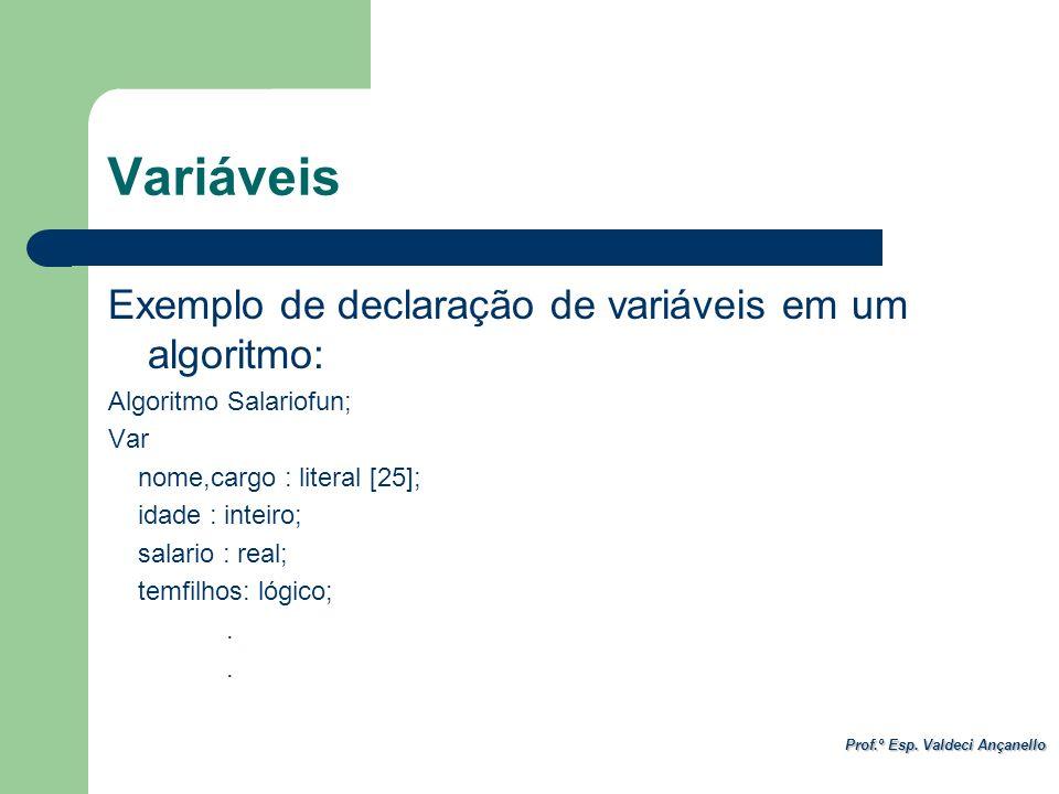 Variáveis Exemplo de declaração de variáveis em um algoritmo: