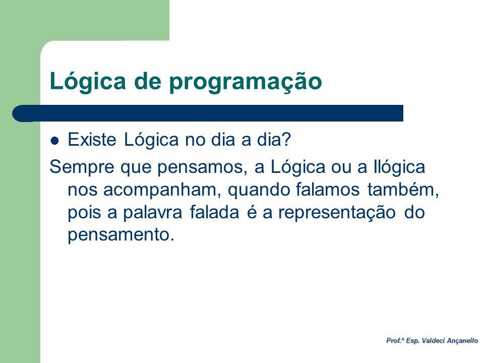 Lógica de programação Existe Lógica no dia a dia