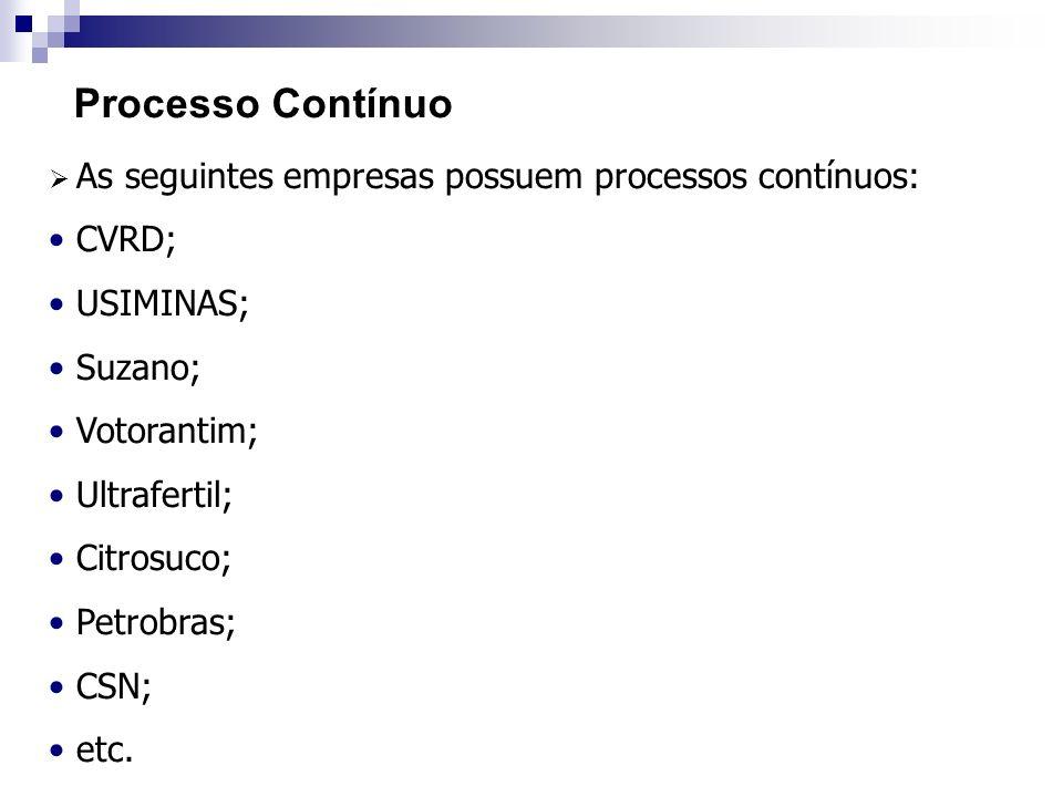 Processo Contínuo CVRD; USIMINAS; Suzano; Votorantim; Ultrafertil;