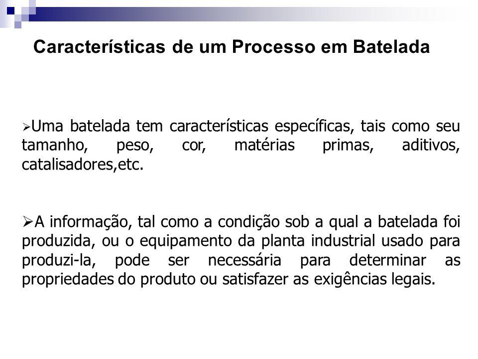 Características de um Processo em Batelada