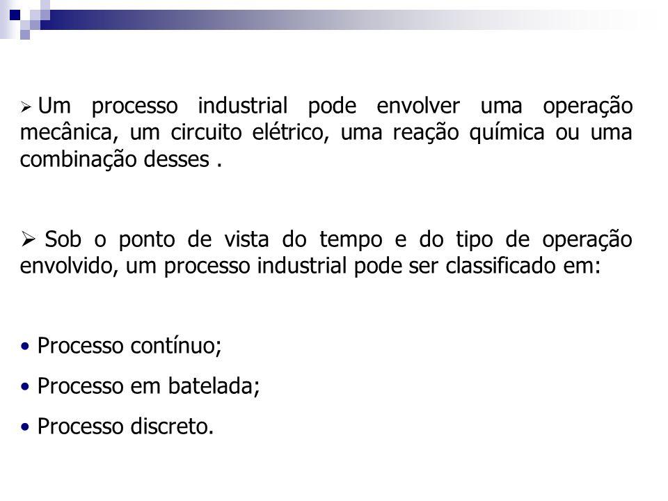 Um processo industrial pode envolver uma operação mecânica, um circuito elétrico, uma reação química ou uma combinação desses .