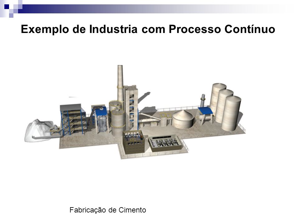 Exemplo de Industria com Processo Contínuo