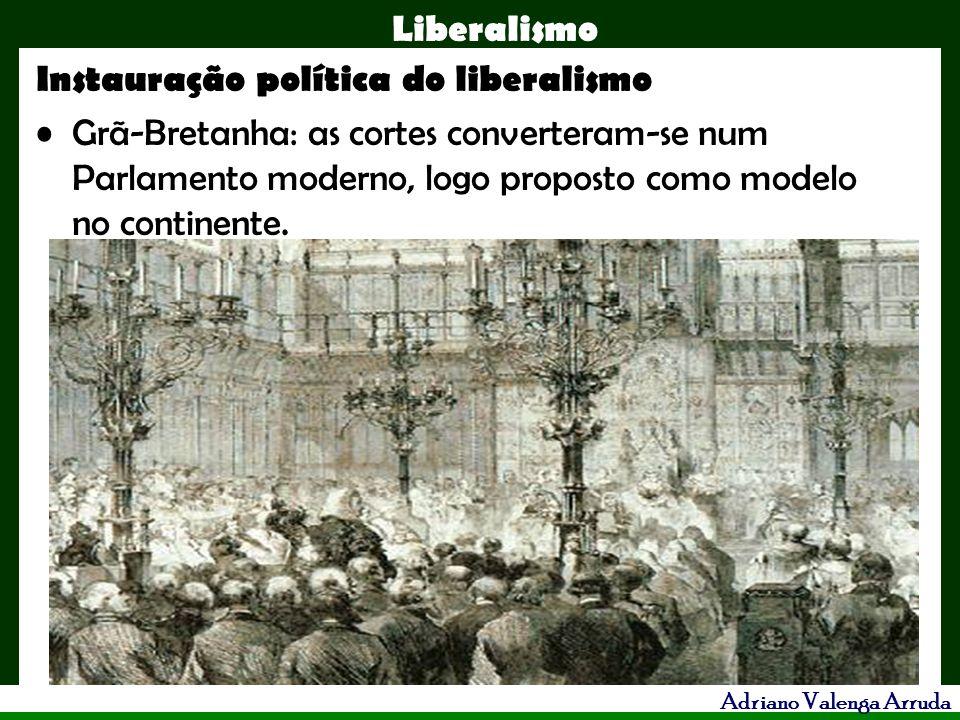 Instauração política do liberalismo
