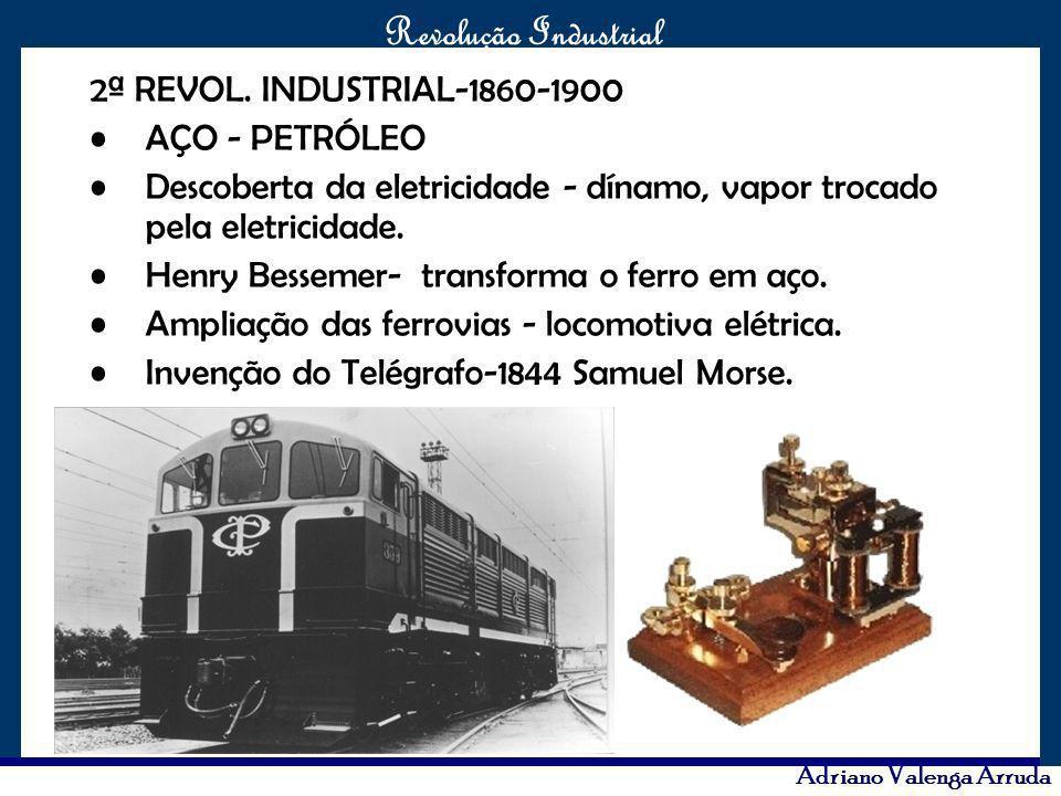 2ª REVOL. INDUSTRIAL-1860-1900 AÇO - PETRÓLEO. Descoberta da eletricidade - dínamo, vapor trocado pela eletricidade.