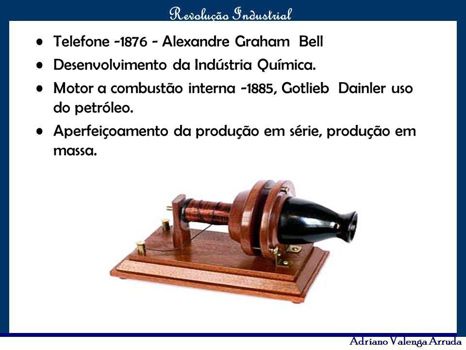 Telefone -1876 - Alexandre Graham Bell