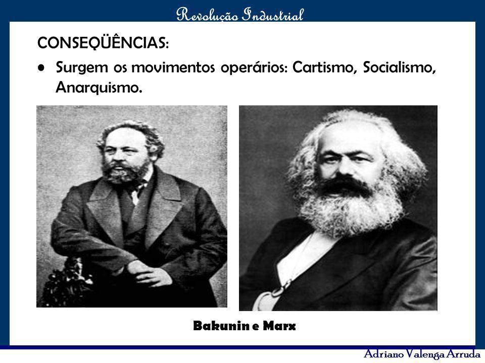 Surgem os movimentos operários: Cartismo, Socialismo, Anarquismo.