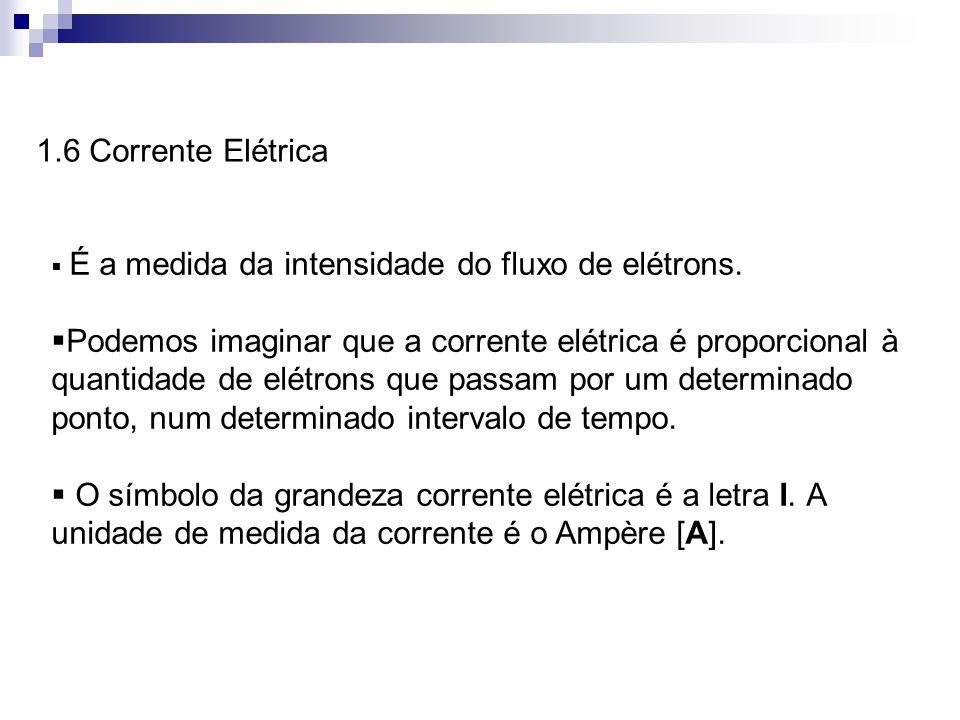 1.6 Corrente Elétrica É a medida da intensidade do fluxo de elétrons.