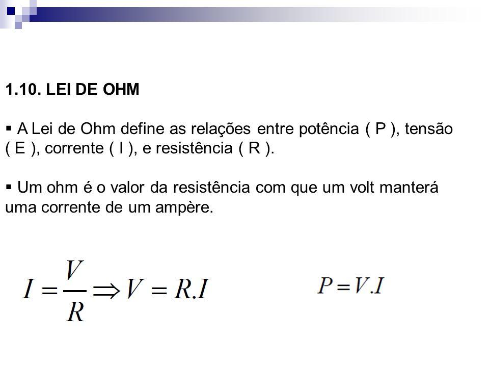 1.10. LEI DE OHM A Lei de Ohm define as relações entre potência ( P ), tensão ( E ), corrente ( I ), e resistência ( R ).