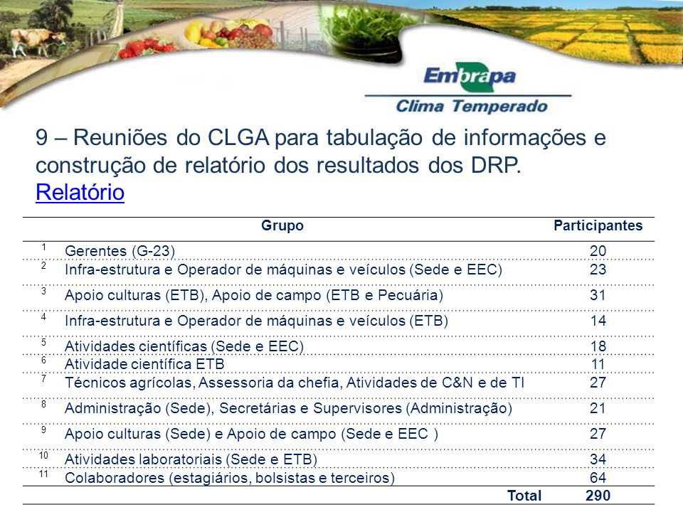 9 – Reuniões do CLGA para tabulação de informações e construção de relatório dos resultados dos DRP.