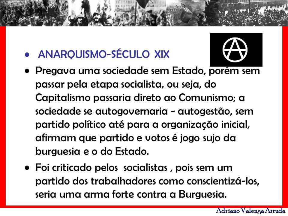 ANARQUISMO-SÉCULO XIX
