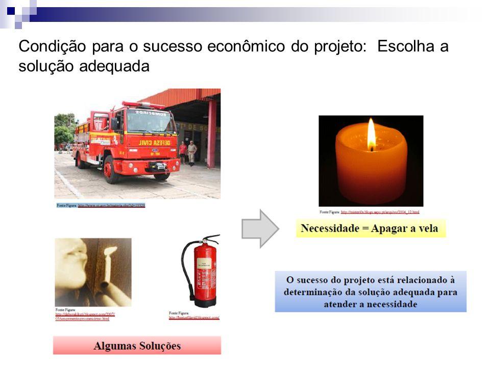Condição para o sucesso econômico do projeto: Escolha a solução adequada