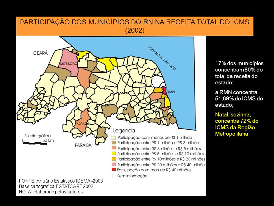 PARTICIPAÇÃO DOS MUNICÍPIOS DO RN NA RECEITA TOTAL DO ICMS (2002)