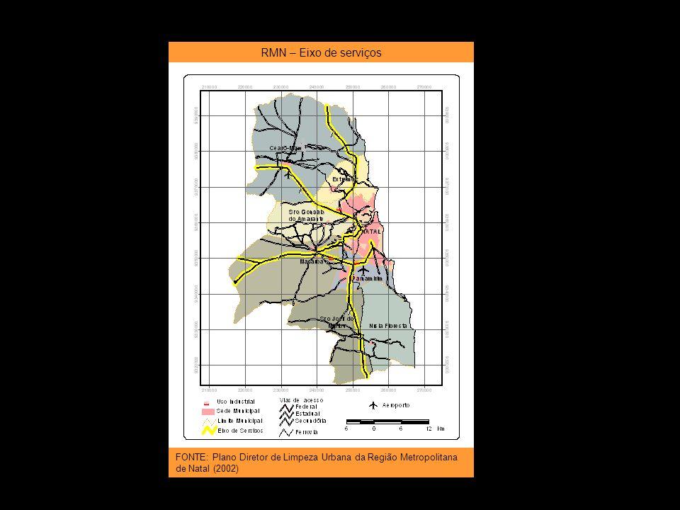 RMN – Eixo de serviços FONTE: Plano Diretor de Limpeza Urbana da Região Metropolitana de Natal (2002)