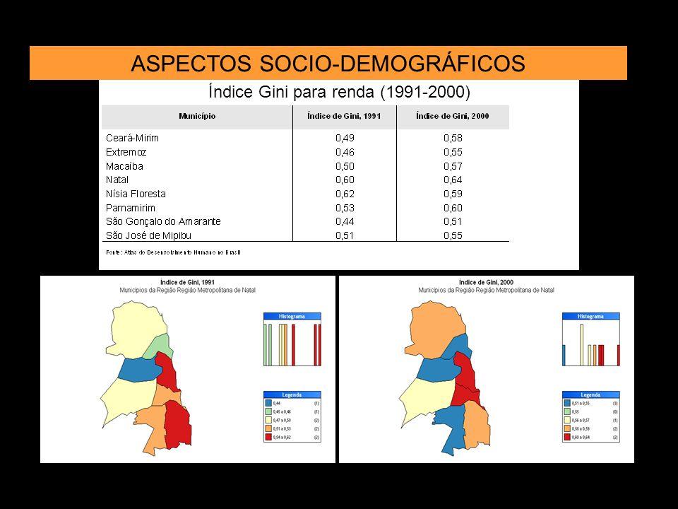ASPECTOS SOCIO-DEMOGRÁFICOS