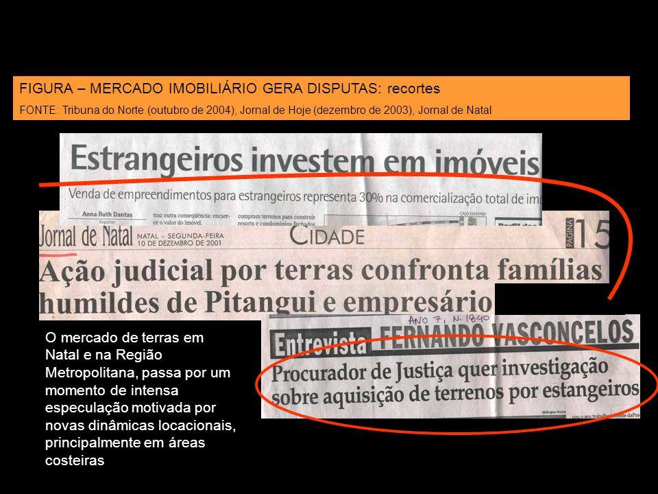 FIGURA – MERCADO IMOBILIÁRIO GERA DISPUTAS: recortes
