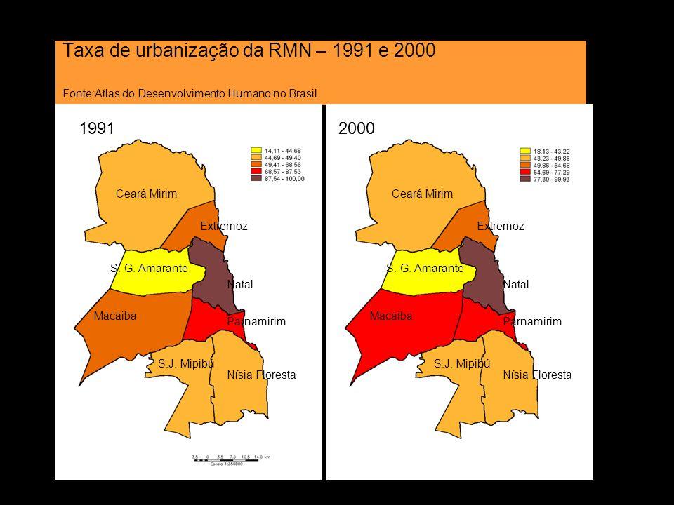 Taxa de urbanização da RMN – 1991 e 2000 Fonte:Atlas do Desenvolvimento Humano no Brasil