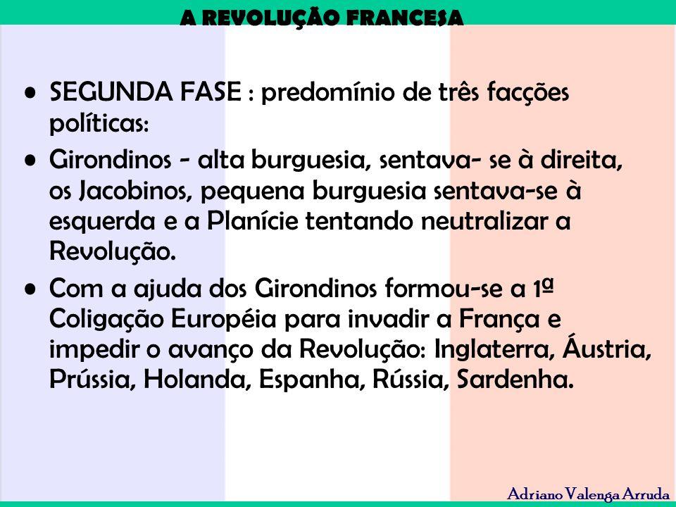 SEGUNDA FASE : predomínio de três facções políticas: