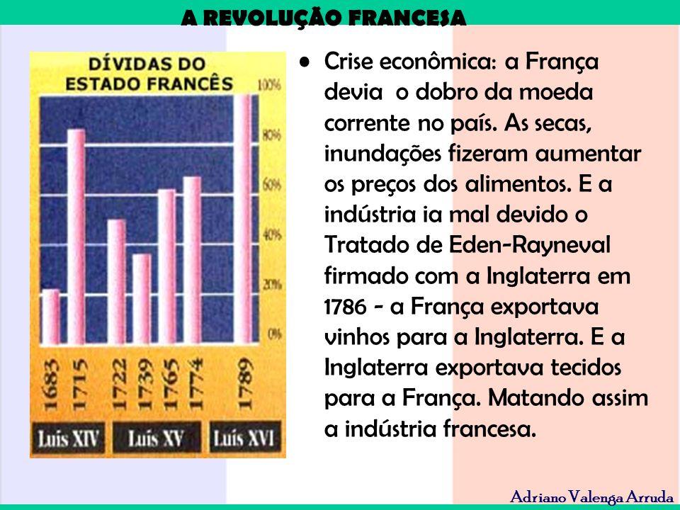 Crise econômica: a França devia o dobro da moeda corrente no país