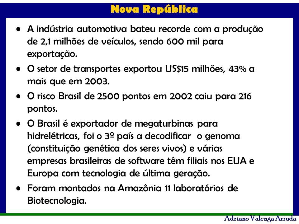 A indústria automotiva bateu recorde com a produção de 2,1 milhões de veículos, sendo 600 mil para exportação.