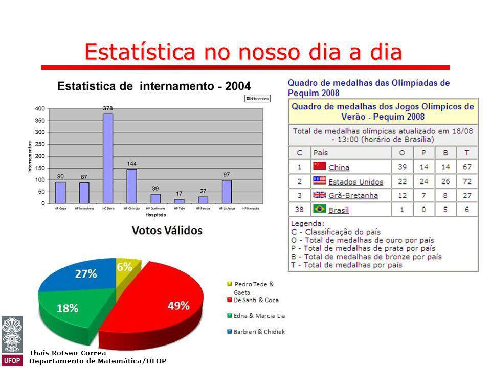 Estatística no nosso dia a dia