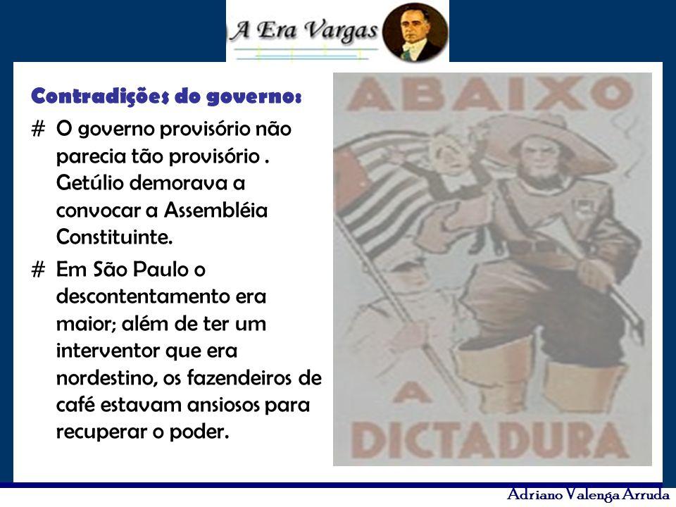 Contradições do governo: