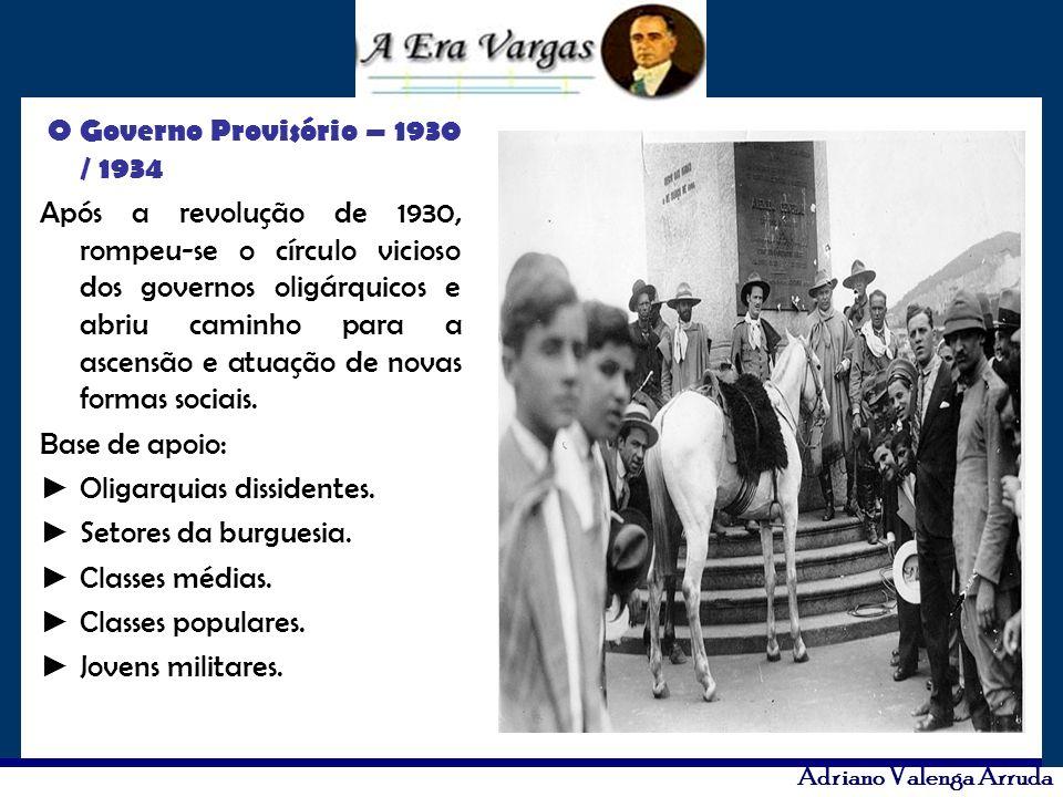 O Governo Provisório – 1930 / 1934