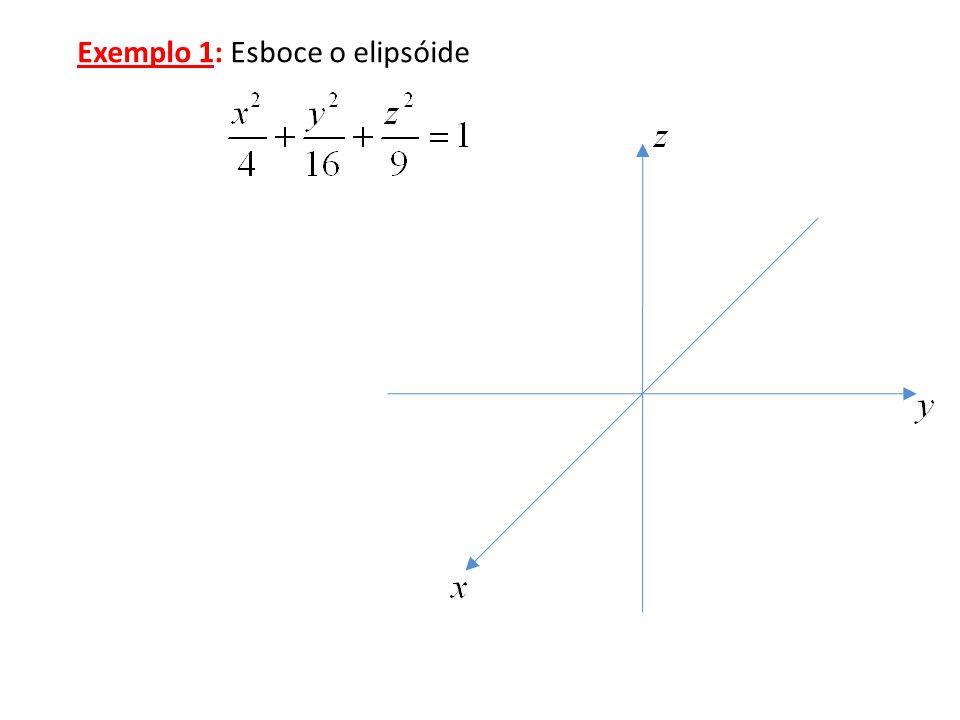 Exemplo 1: Esboce o elipsóide