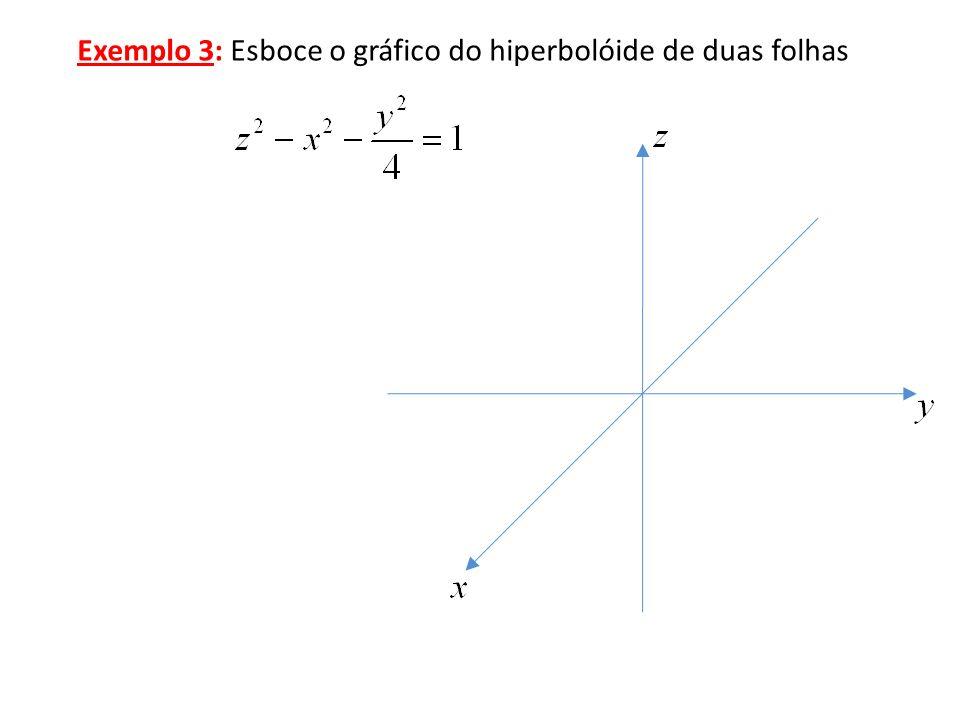 Exemplo 3: Esboce o gráfico do hiperbolóide de duas folhas