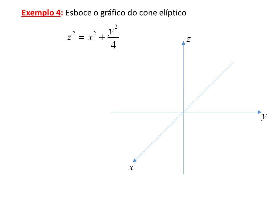 Exemplo 4: Esboce o gráfico do cone elíptico