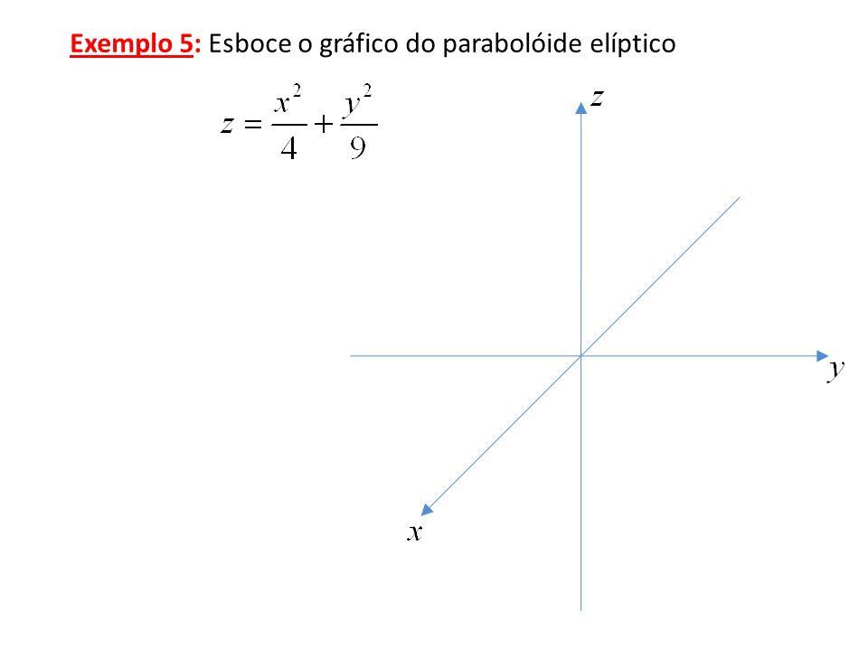 Exemplo 5: Esboce o gráfico do parabolóide elíptico