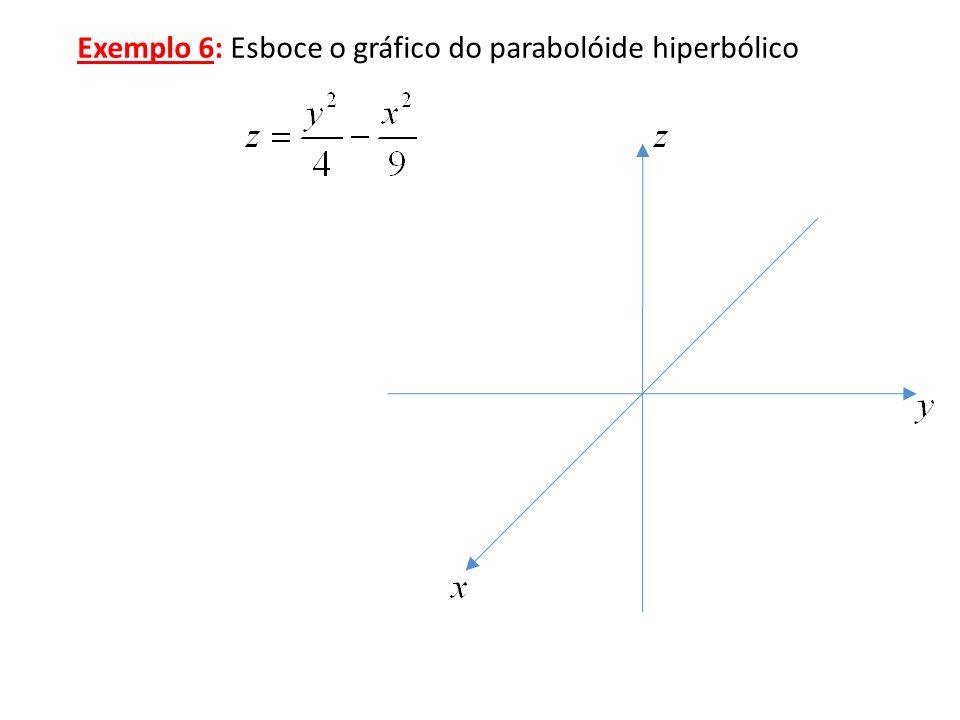 Exemplo 6: Esboce o gráfico do parabolóide hiperbólico
