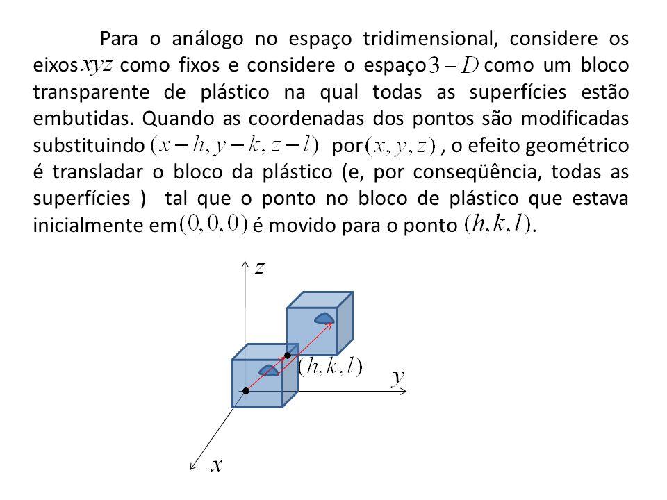 Para o análogo no espaço tridimensional, considere os eixos como fixos e considere o espaço como um bloco transparente de plástico na qual todas as superfícies estão embutidas.