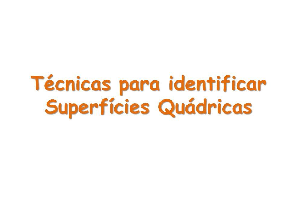 Técnicas para identificar Superfícies Quádricas