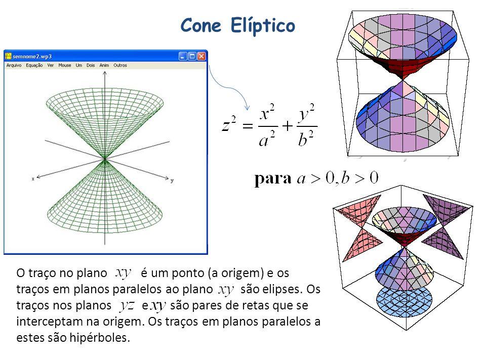 Cone Elíptico