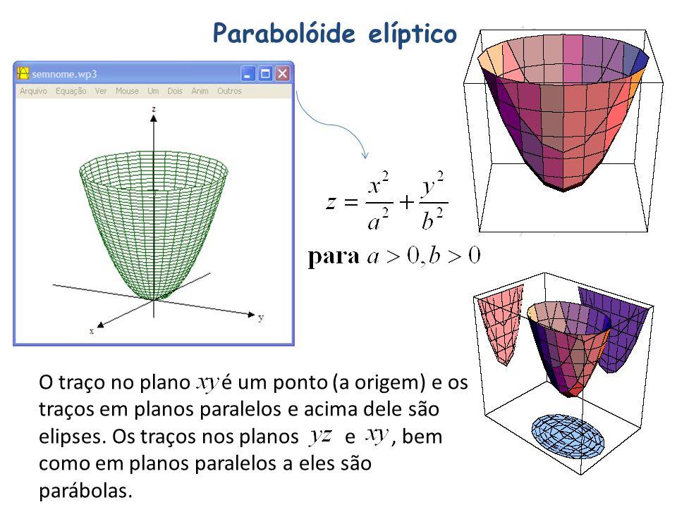 Parabolóide elíptico