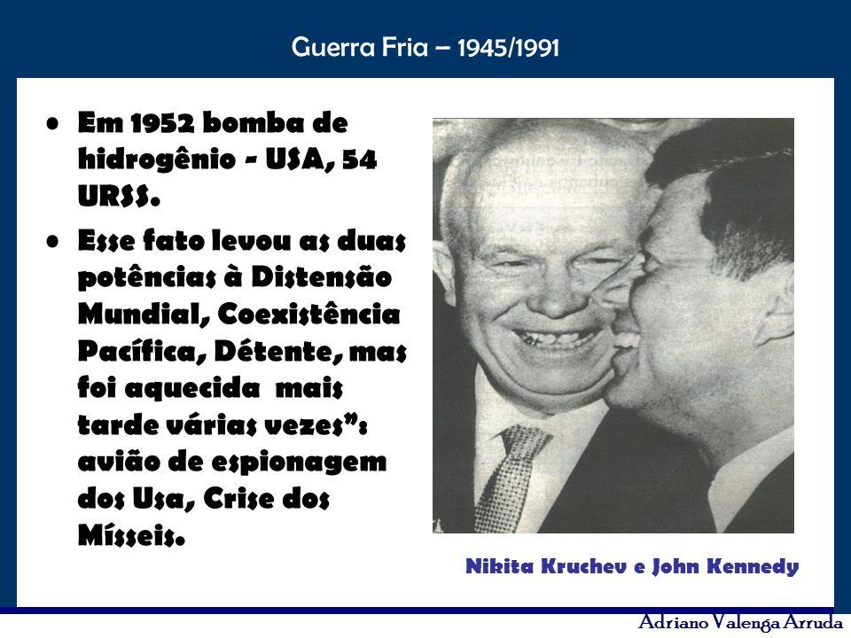 Nikita Kruchev e John Kennedy