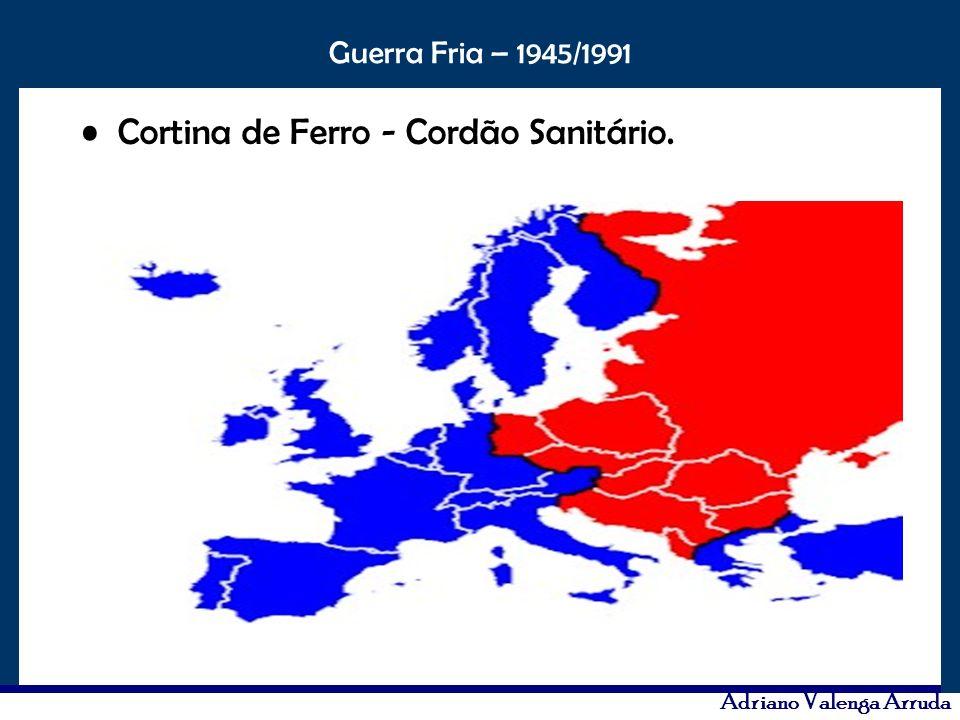 Cortina de Ferro - Cordão Sanitário.