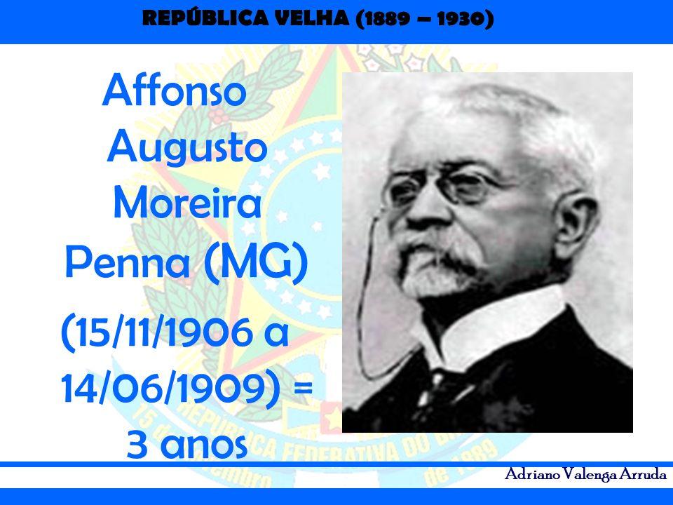 Affonso Augusto Moreira Penna (MG)