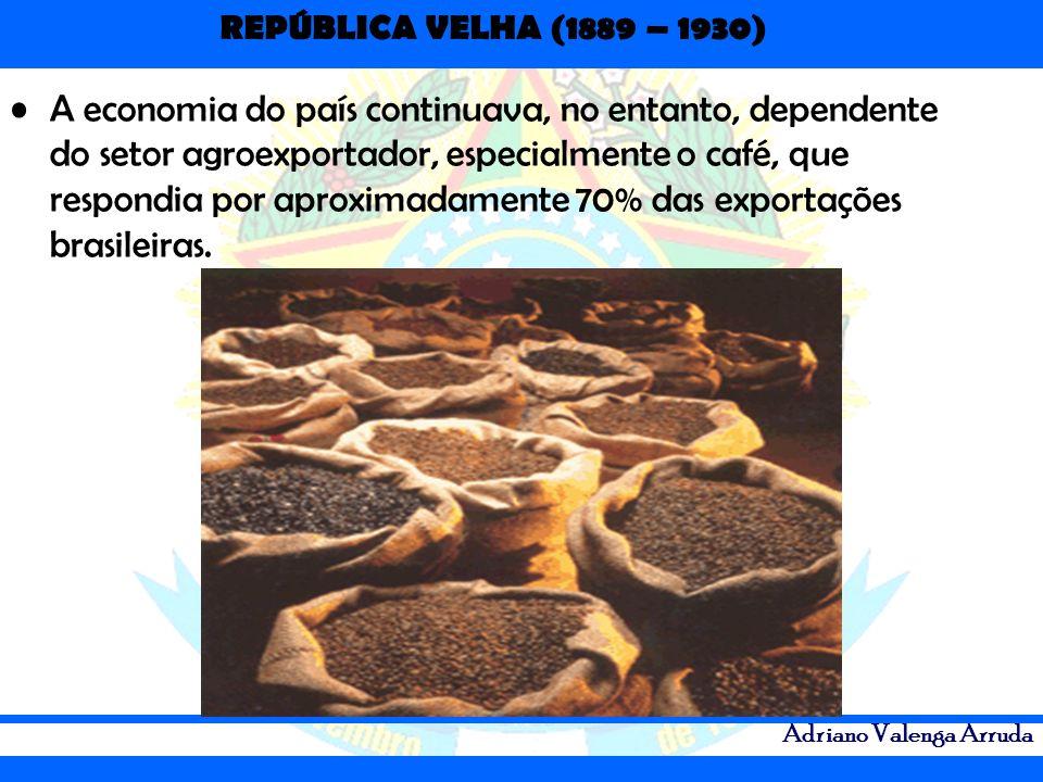 A economia do país continuava, no entanto, dependente do setor agroexportador, especialmente o café, que respondia por aproximadamente 70% das exportações brasileiras.